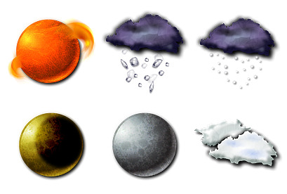 Weather thumbnails